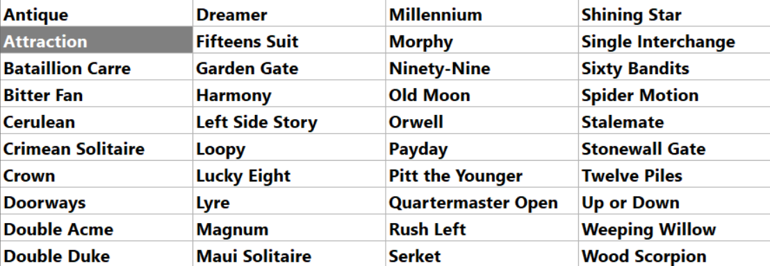 Pretty Good Solitaire List of Games